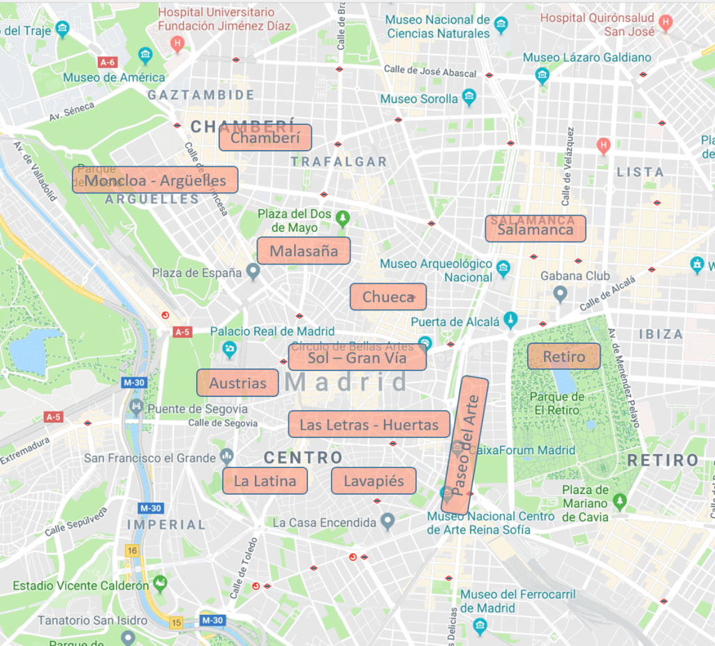 Where to Stay Madrid Neighborhoods